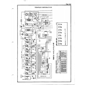 Temple Corporation 890