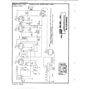 Temple Corporation G-5101
