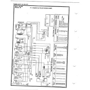 U.S. Radio & Television Corp. 160