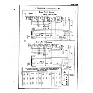 U.S. Radio & Television Corp. 28