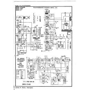 Watterson Radio Mfg. Co. 6V-600W