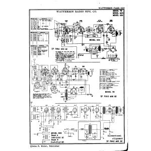 Watterson Radio Mfg. Co. 79