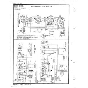 Watterson Radio Mfg. Co. L440