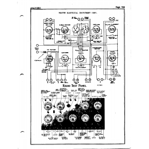 Weston Electrical Instrument Co. Test Panel