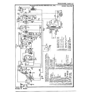 Wholesale Radio Service Co., Inc. 3790