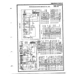 Wholesale Radio Service Co., Inc. 37