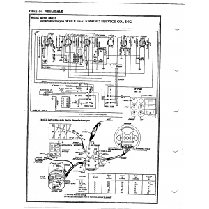 Wholesale Radio Service Co., Inc. Auto Radio Superheterodyne