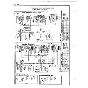 Wholesale Radio Service Co., Inc. Duo-Symphonic 1931