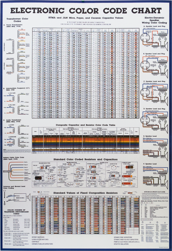 Poster Electronic Color Code Chart Amplified Parts